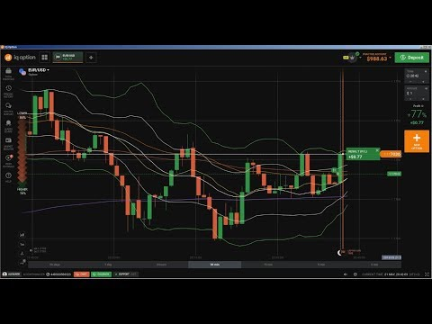 📊 Candlestick Chart Analysis: daily technical analysis, technical analysis charts free forex