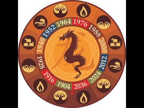 Китайский гороскоп: Дракон. Характер Дракона