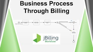 June webinar: business process through billing a project is about more than implementing solution. it involves orchestrating and integratin...