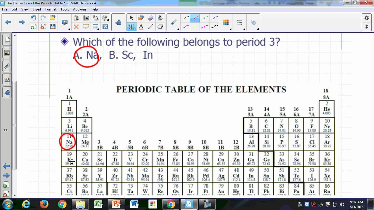 Elements and periodic table 1 the periodic table 2m16s youtube elements and periodic table 1 the periodic table 2m16s gamestrikefo Gallery