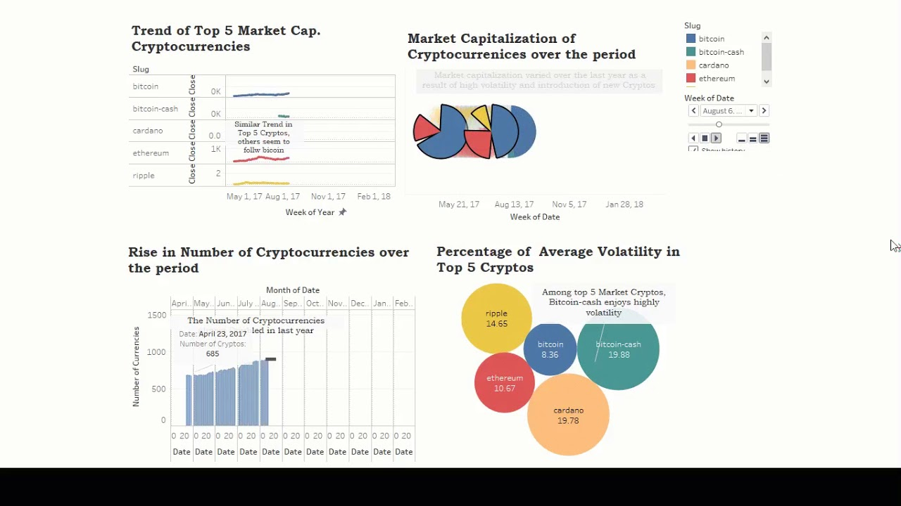 data analysis cryptocurrency