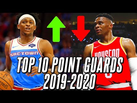 Top 10 Point Guards in The NBA 2019-2020