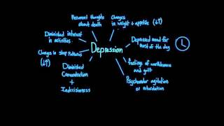 How do clinicians diagnose depression? what are some of the symptoms major depressive disorder as listed in dsm5?