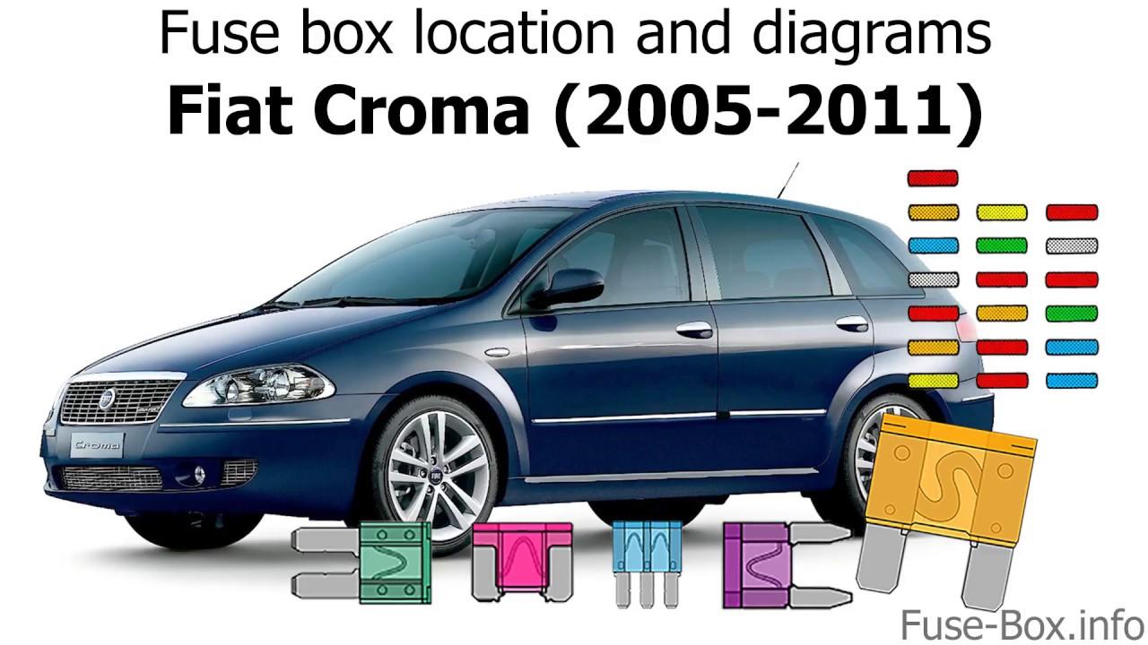 Fuse Box Location And Diagrams  Fiat Croma  2005