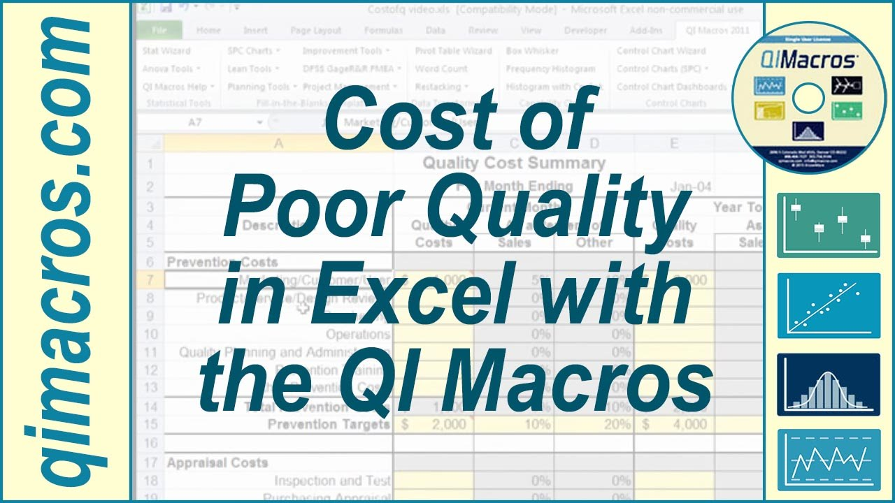 Cost of Poor Quality in Excel with the QI Macros - YouTube
