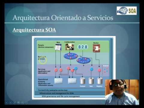 Arquitectura orientada a servicios soa youtube for Arquitectura orientada a servicios