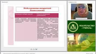 Формы организации внеурочной деятельности в начальной, средней и старшей школе