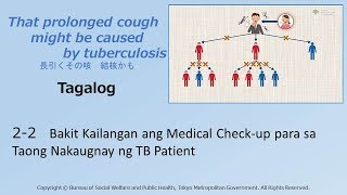 2-2 [Tagalog]Necessity of Exposed Person Examination.