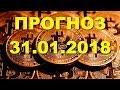BTC/USD — Биткойн Bitcoin прогноз цены / график цены на 31.01.2018 / 31 января 2018 года