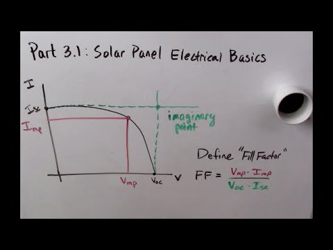 Part 3.1 - Solar Panel Electrical Basics