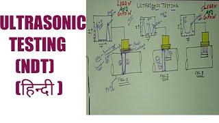 ULTRASONIC TESTING (हिन्दी )!LEARN AND GROW