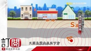 直下型地震!都會殺手 台北盆地脆弱難抵擋