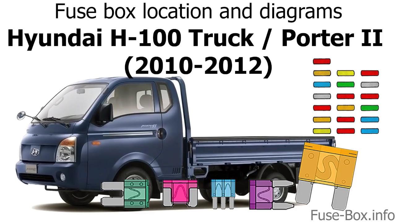 Fuse box location and diagrams Hyundai H 40 Truck / Porter II 40 40