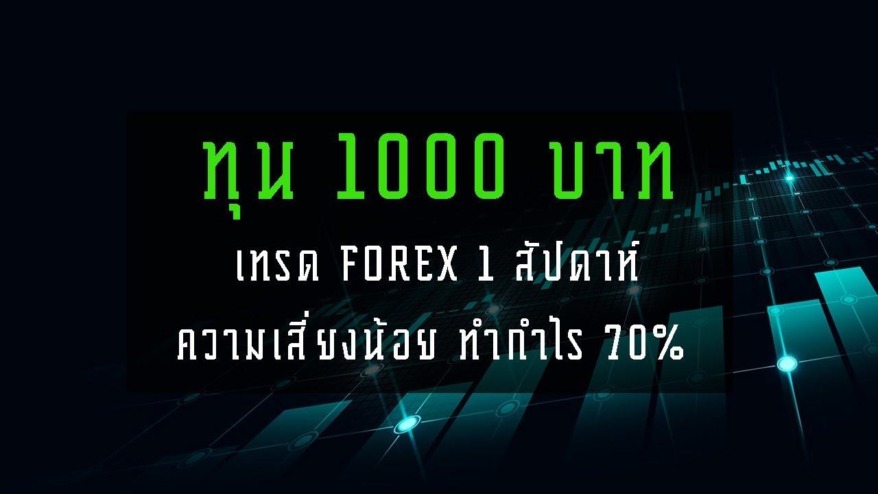 ลงทุนซื้อขาย Forex ด้วยเงิน 1,000 บาททำกำไรได้ 70%