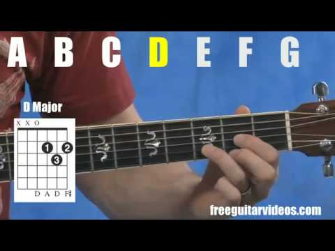 Belajar Kord Gitar - Learn Guitar Chord.mp4 - YouTube