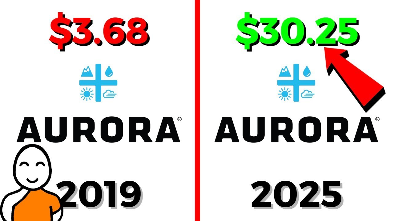 Aurora Cannabis (ACB) Has a Positive Outlook, But the Stock Needs ...