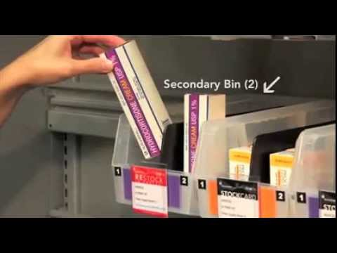 Stockbox Kanban System For Medical Supplies Two Bin