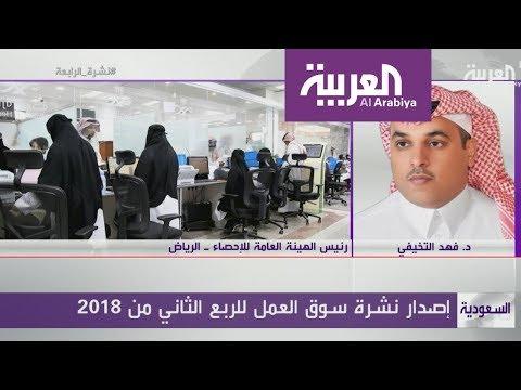 نشرة الرابعة | ارتفاع عدد الباحثات عن عمل في السعودية  - نشر قبل 2 ساعة