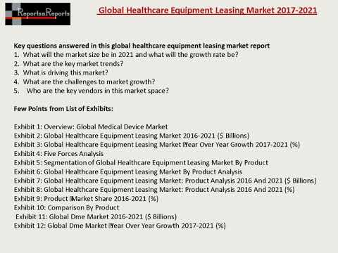 Healthcare Equipment Leasing Market and 2021 Global Forecast Report