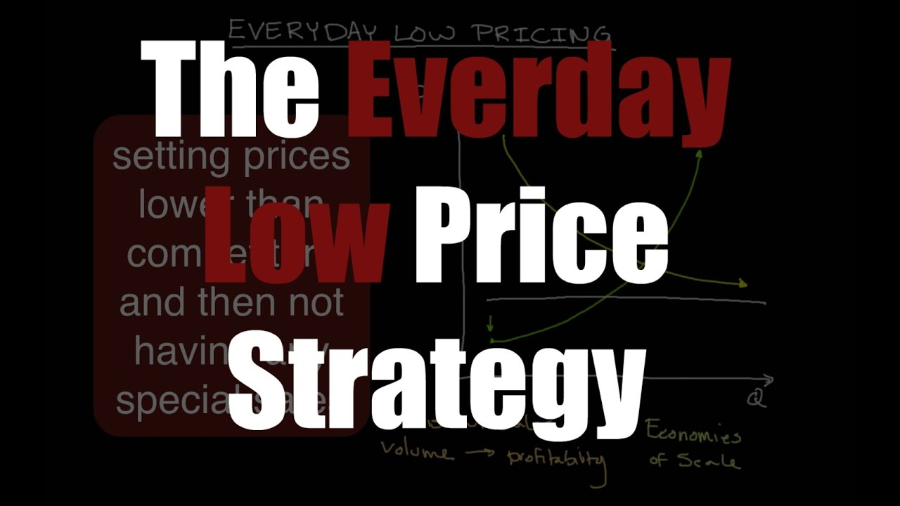 The Everyday Low Price Strategy