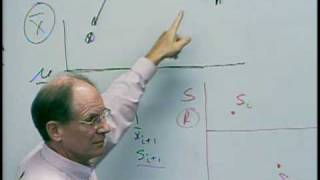 Lec 7 | MIT 2.830J Control of Manufacturing Processes, S08