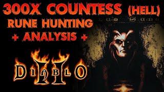 Diablo 2: 300 Countess Runs (Hell) Diary & Analysis