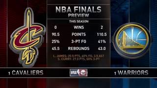 Inside The NBA: Finals Preview | Inside the NBA | NBA on TNT