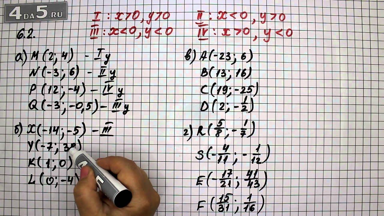 алгебра мордкович гдз видео