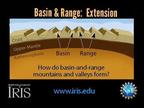 Basin and Range Structures