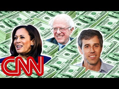 Money, money, money: What does it mean in 2020?