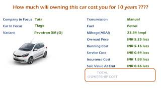 Tata Tiago (Revotron XM (O)) Ownership Cost - Price, Service Cost, Insurance (India Car Analysis)