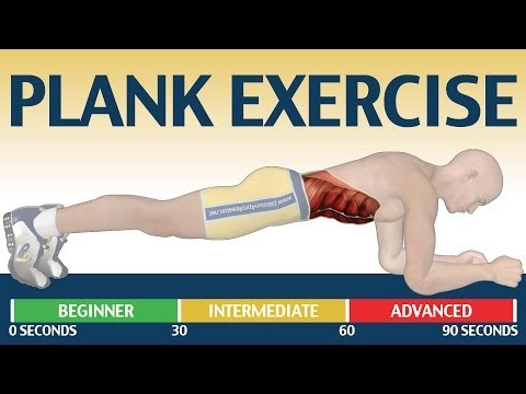 How you can Perfect the Plank