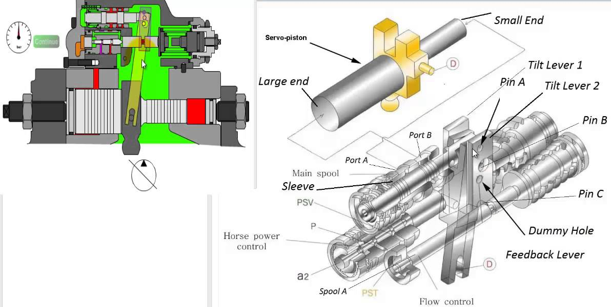 Advance Hydraulics - Regulator Function