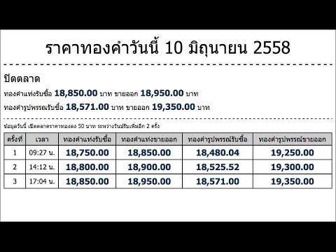 ราคาทองคำวันนี้ 10 มิถุนายน 2558