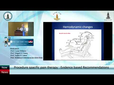 Anesthesia for Shoulder surgery. Dr. Amr Abdel Fattah