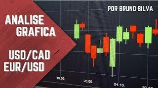 ANÁLISE GRÁFICA FOREX - EURO, DÓLAR E DOLAR CANADENSE (EUR VS USD / USD VS CAD)