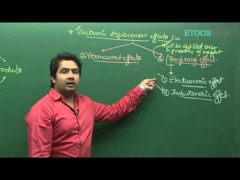 Goc by Divyesh Tiwari (DT) Sir (ETOOSINDIA.COM)
