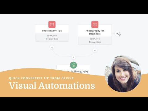 Best practices for changing a visual automation in ConvertKit