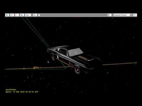 Tesla Roadster Trajectory (Using 1967 Shelby Mustang)