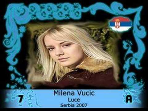 Milena Vucic - À propos | Facebook