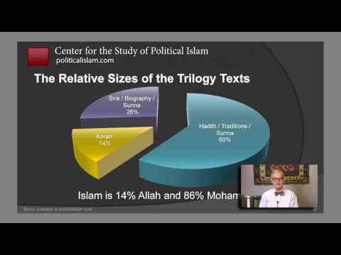 Bill Warner, PhD: Hijra, Islamic Migration
