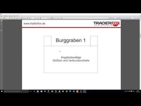Investoren-Akademie (4/4): So Findet Man Burggraben-Aktien!