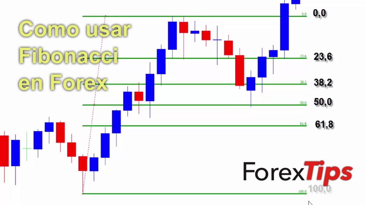 Como usar fibonacci en forex