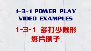 Ice Hockey Power Play   1-3-1 Formation   NHL Goals