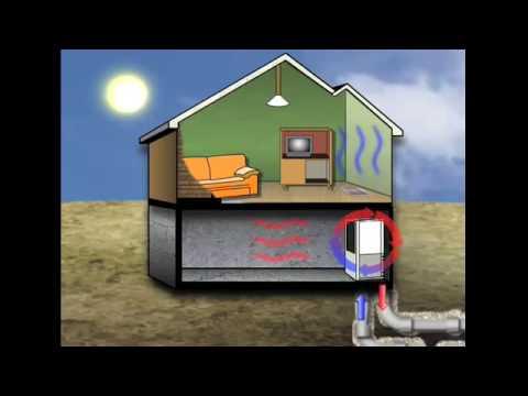 geothermal vs thermodynamic