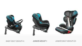 The BMW Child Seat Range