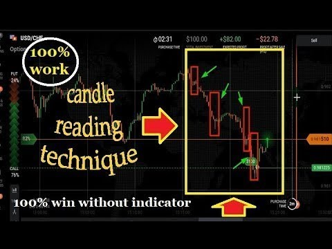 Reading Price action With candle 1 minute in binary options trading