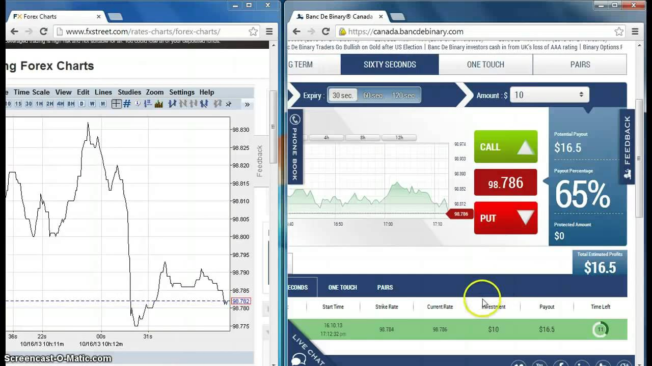 30 sec binary options strategy