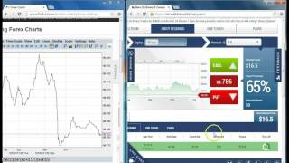 30 sec and 60 sec Binary options strategy 2016