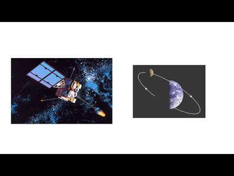तारे एवं सौर परिवार Stars and the Solar System   Class 8 Science   Hindi